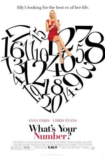 whats-your-number-poster